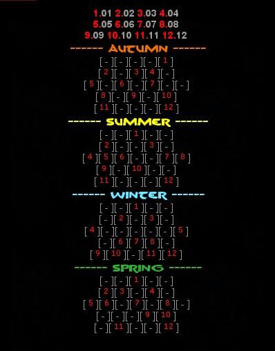 zodiac12_script
