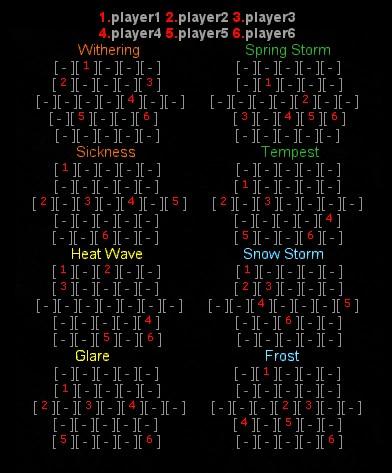 zodiac6_script